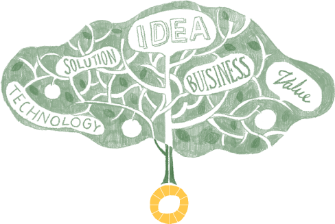 IDEA SOLUTION BUSINESS Value TECHNOLOGY